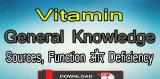 Vitamin General Knowledge