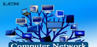 Computer Networking Questions Answers PDF