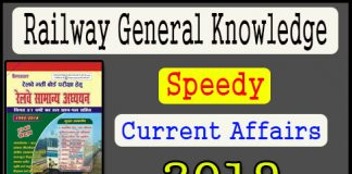 Railway General Knowledge 2019