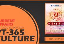 Vision IAS PT 365 Culture 2021